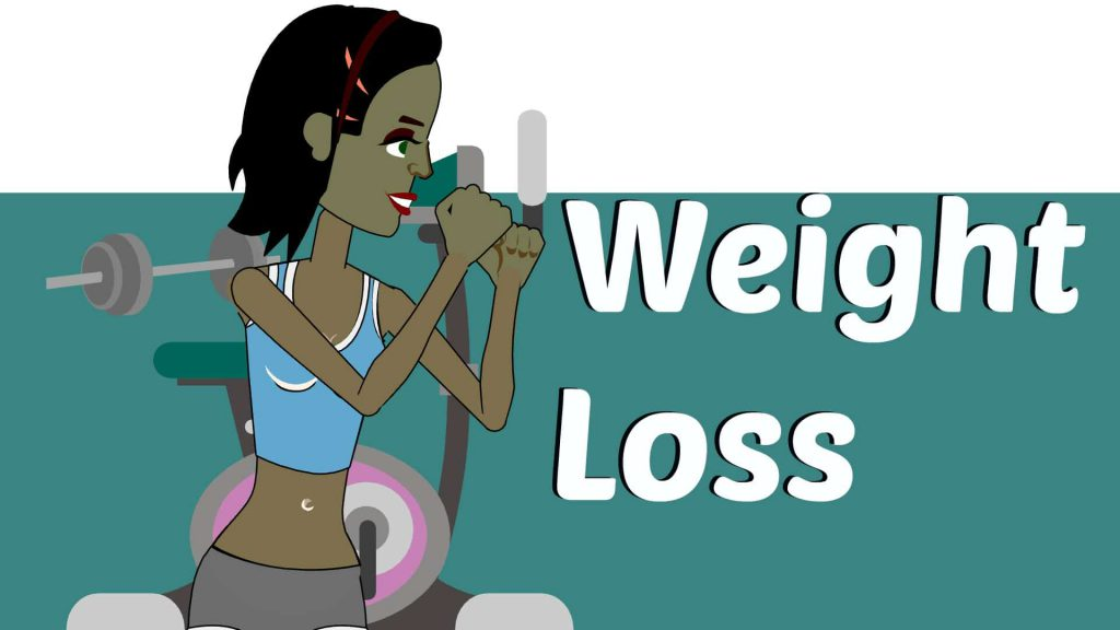 How To Use Law Of Attraction To Assist in weight loss (Visualization)
